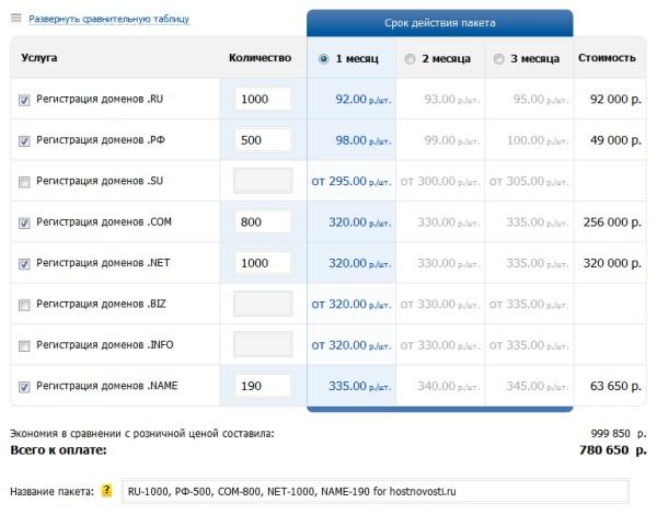 регистрация доменов оптовыми пакетами с экономией