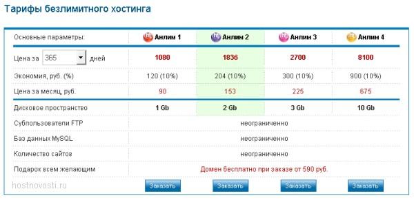 тарифы веб-хостинга без ограничений
