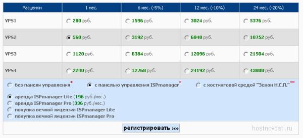 новые vps-тарифы 2012 года