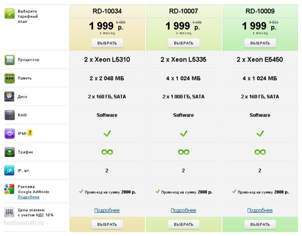 мощные dedicated-серверы Exepto
