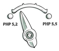 выбор нескольких версий PHP